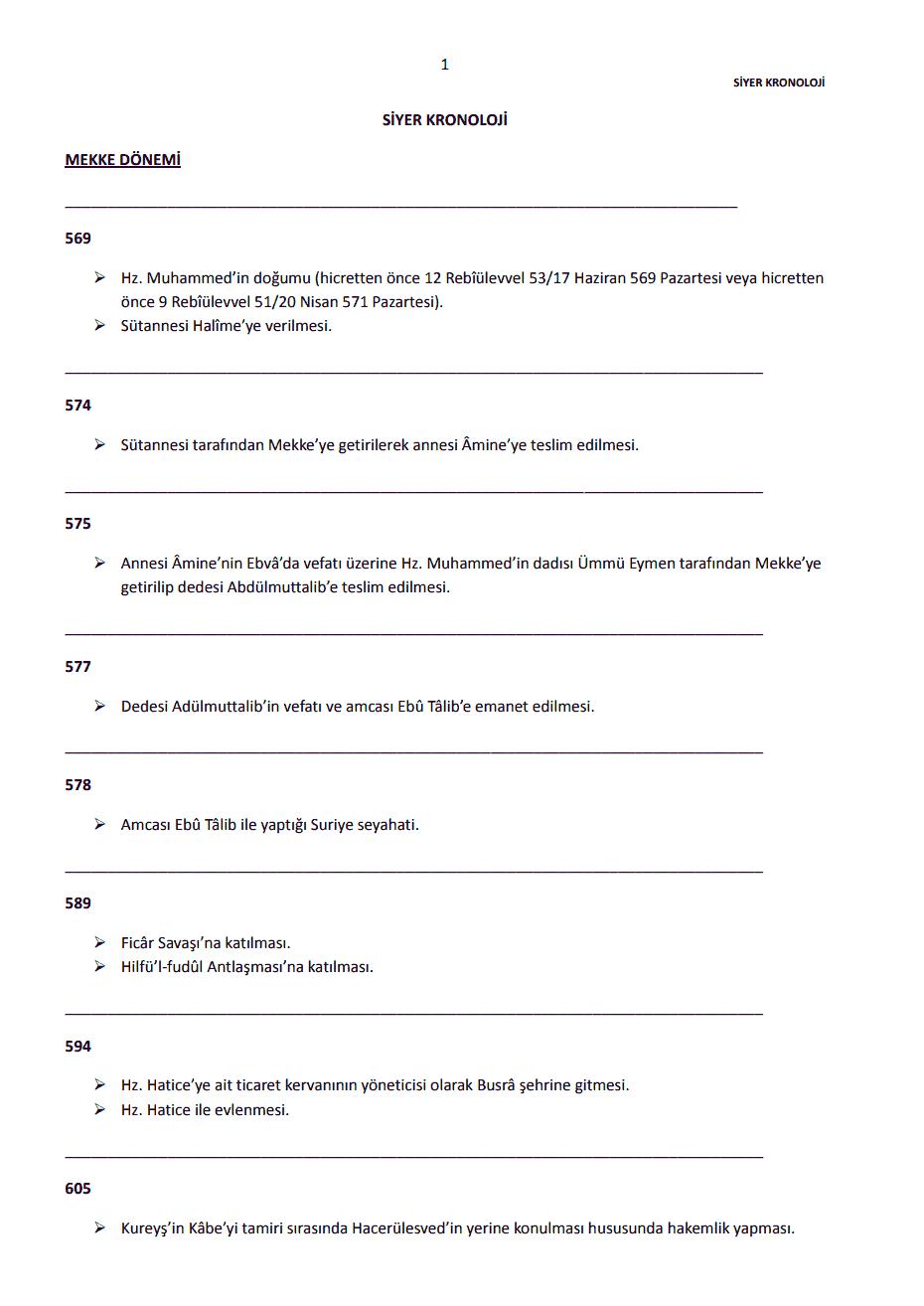 siyer kronolojisi notu